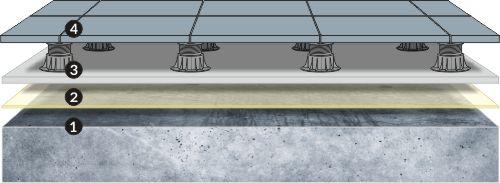 suelo técnico plots